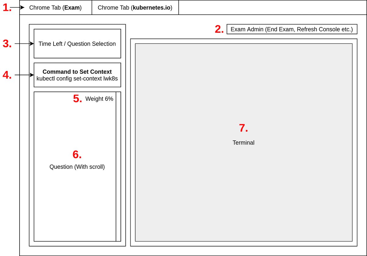 CKA Exam Environment UI